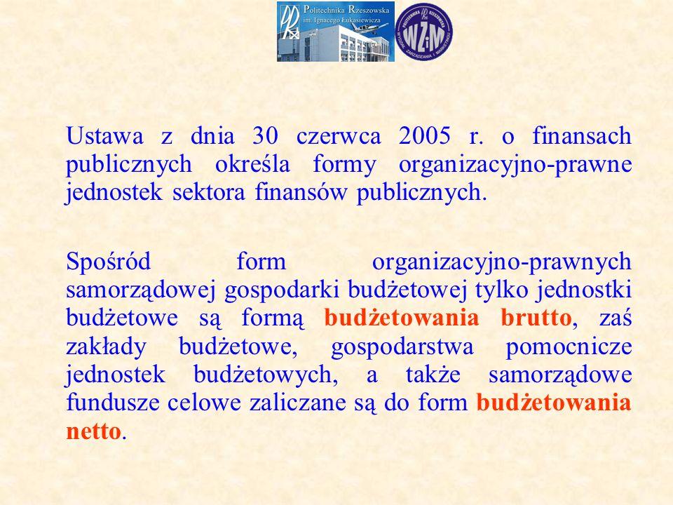 Ustawa z dnia 30 czerwca 2005 r.