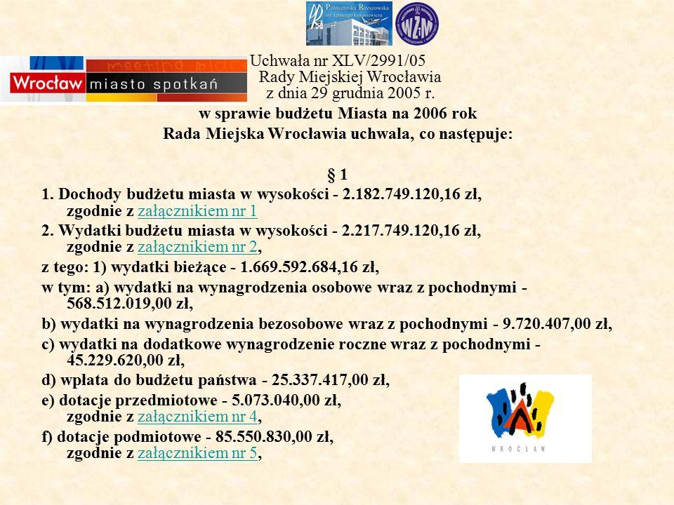 Uchwała nr XLV/2991/05 Rady Miejskiej Wrocławia z dnia 29 grudnia 2005 r.