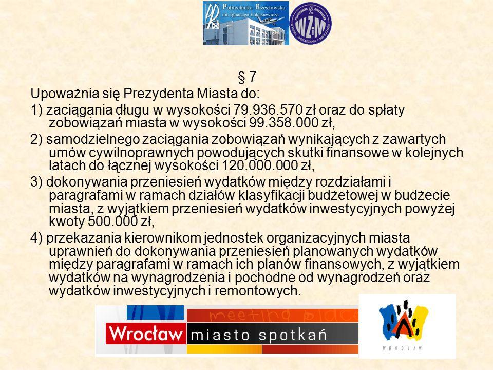 § 7 Upoważnia się Prezydenta Miasta do: 1) zaciągania długu w wysokości 79.936.570 zł oraz do spłaty zobowiązań miasta w wysokości 99.358.000 zł, 2) samodzielnego zaciągania zobowiązań wynikających z zawartych umów cywilnoprawnych powodujących skutki finansowe w kolejnych latach do łącznej wysokości 120.000.000 zł, 3) dokonywania przeniesień wydatków między rozdziałami i paragrafami w ramach działów klasyfikacji budżetowej w budżecie miasta, z wyjątkiem przeniesień wydatków inwestycyjnych powyżej kwoty 500.000 zł, 4) przekazania kierownikom jednostek organizacyjnych miasta uprawnień do dokonywania przeniesień planowanych wydatków między paragrafami w ramach ich planów finansowych, z wyjątkiem wydatków na wynagrodzenia i pochodne od wynagrodzeń oraz wydatków inwestycyjnych i remontowych.