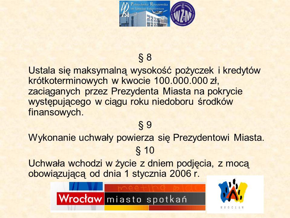 § 8 Ustala się maksymalną wysokość pożyczek i kredytów krótkoterminowych w kwocie 100.000.000 zł, zaciąganych przez Prezydenta Miasta na pokrycie występującego w ciągu roku niedoboru środków finansowych.