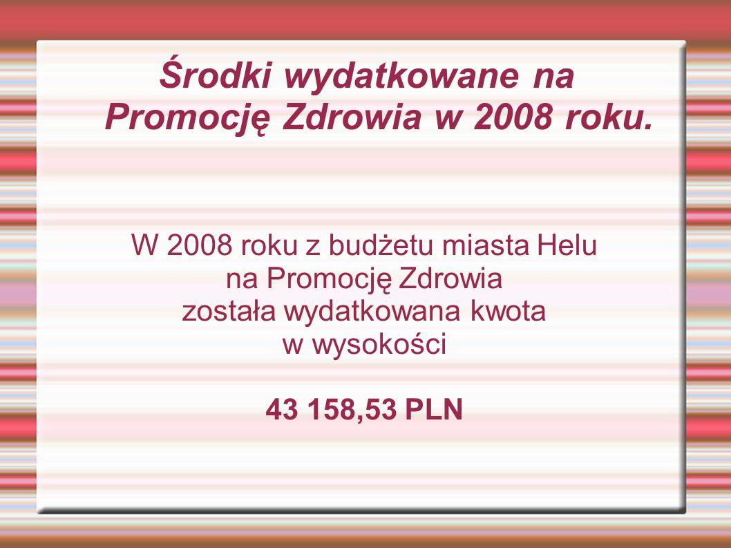 Środki wydatkowane na Promocję Zdrowia w 2008 roku.