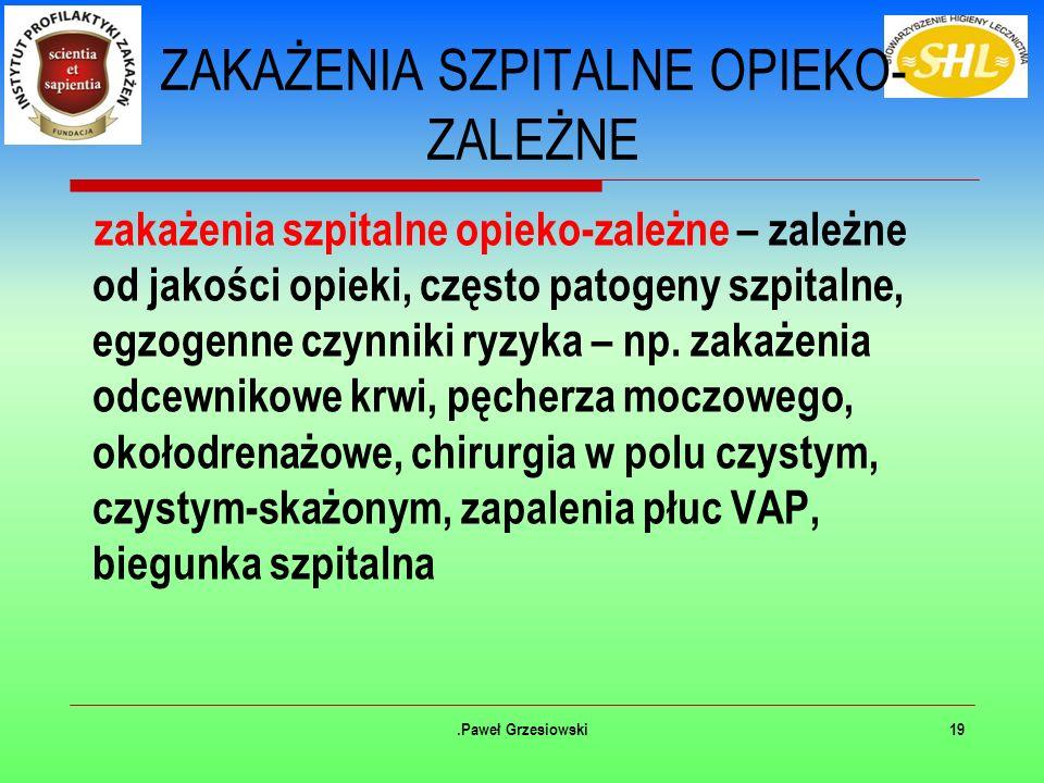 .Paweł Grzesiowski19 ZAKAŻENIA SZPITALNE OPIEKO- ZALEŻNE zakażenia szpitalne opieko-zależne – zależne od jakości opieki, często patogeny szpitalne, egzogenne czynniki ryzyka – np.