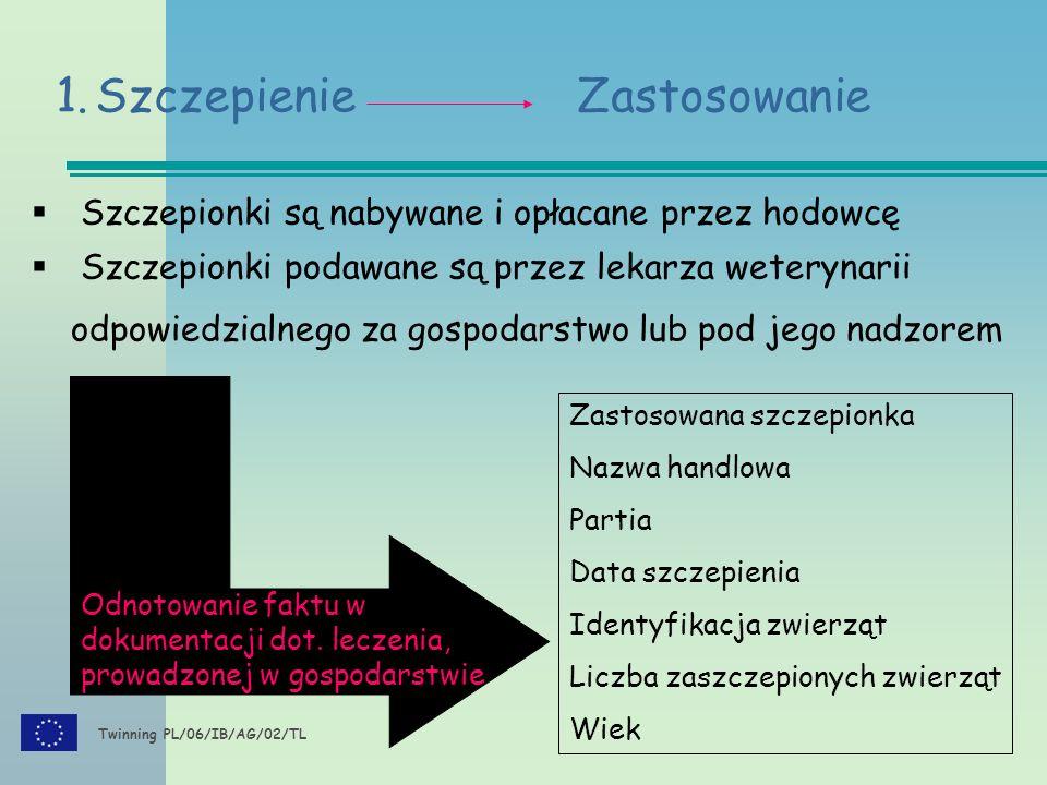 Twinning PL/06/IB/AG/02/TL 1.Szczepienie Zastosowanie  Szczepionki są nabywane i opłacane przez hodowcę  Szczepionki podawane są przez lekarza weterynarii odpowiedzialnego za gospodarstwo lub pod jego nadzorem Zastosowana szczepionka Nazwa handlowa Partia Data szczepienia Identyfikacja zwierząt Liczba zaszczepionych zwierząt Wiek Odnotowanie faktu w dokumentacji dot.