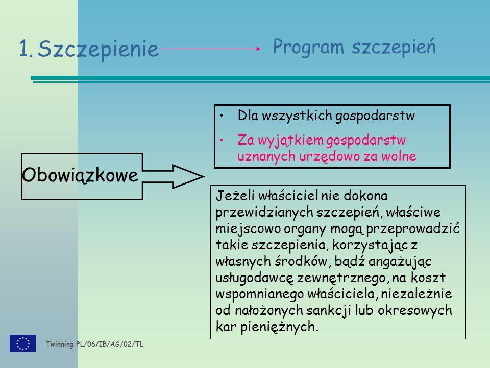 Twinning PL/06/IB/AG/02/TL 1.Szczepienie Obowiązkowe Program szczepień Dla wszystkich gospodarstw Za wyjątkiem gospodarstw uznanych urzędowo za wolne Jeżeli właściciel nie dokona przewidzianych szczepień, właściwe miejscowo organy mogą przeprowadzić takie szczepienia, korzystając z własnych środków, bądź angażując usługodawcę zewnętrznego, na koszt wspomnianego właściciela, niezależnie od nałożonych sankcji lub okresowych kar pieniężnych.