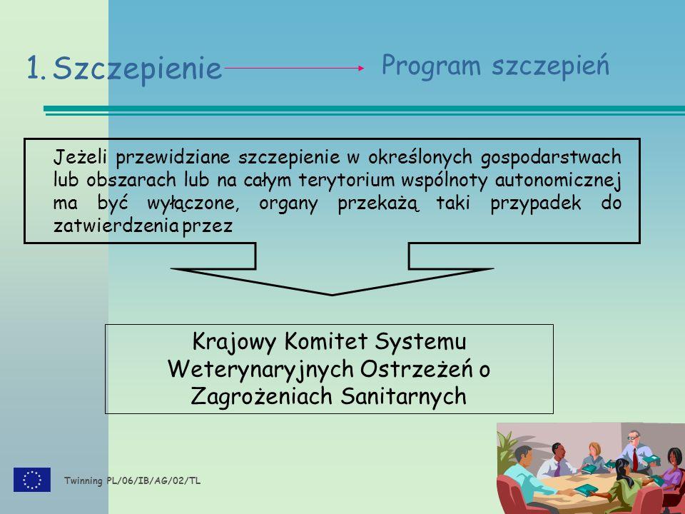 Twinning PL/06/IB/AG/02/TL 1.Szczepienie Program szczepień Jeżeli przewidziane szczepienie w określonych gospodarstwach lub obszarach lub na całym terytorium wspólnoty autonomicznej ma być wyłączone, organy przekażą taki przypadek do zatwierdzenia przez Krajowy Komitet Systemu Weterynaryjnych Ostrzeżeń o Zagrożeniach Sanitarnych