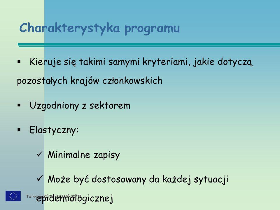 Twinning PL/06/IB/AG/02/TL Charakterystyka programu  Kieruje się takimi samymi kryteriami, jakie dotyczą pozostałych krajów członkowskich  Uzgodnion