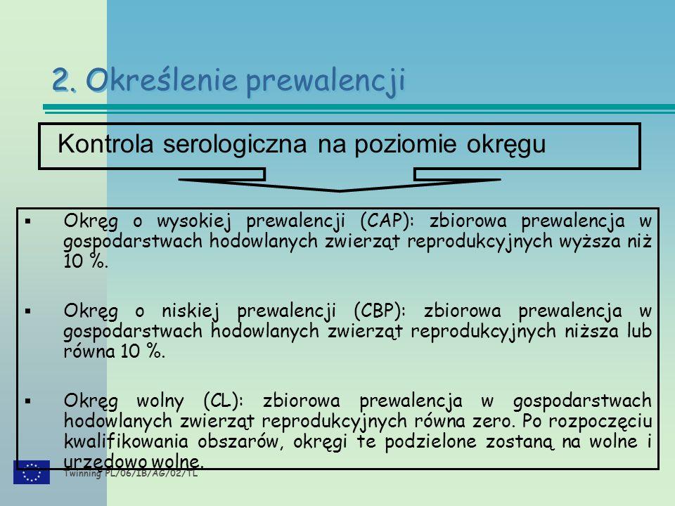 Twinning PL/06/IB/AG/02/TL  Okręg o wysokiej prewalencji (CAP): zbiorowa prewalencja w gospodarstwach hodowlanych zwierząt reprodukcyjnych wyższa niż 10 %.