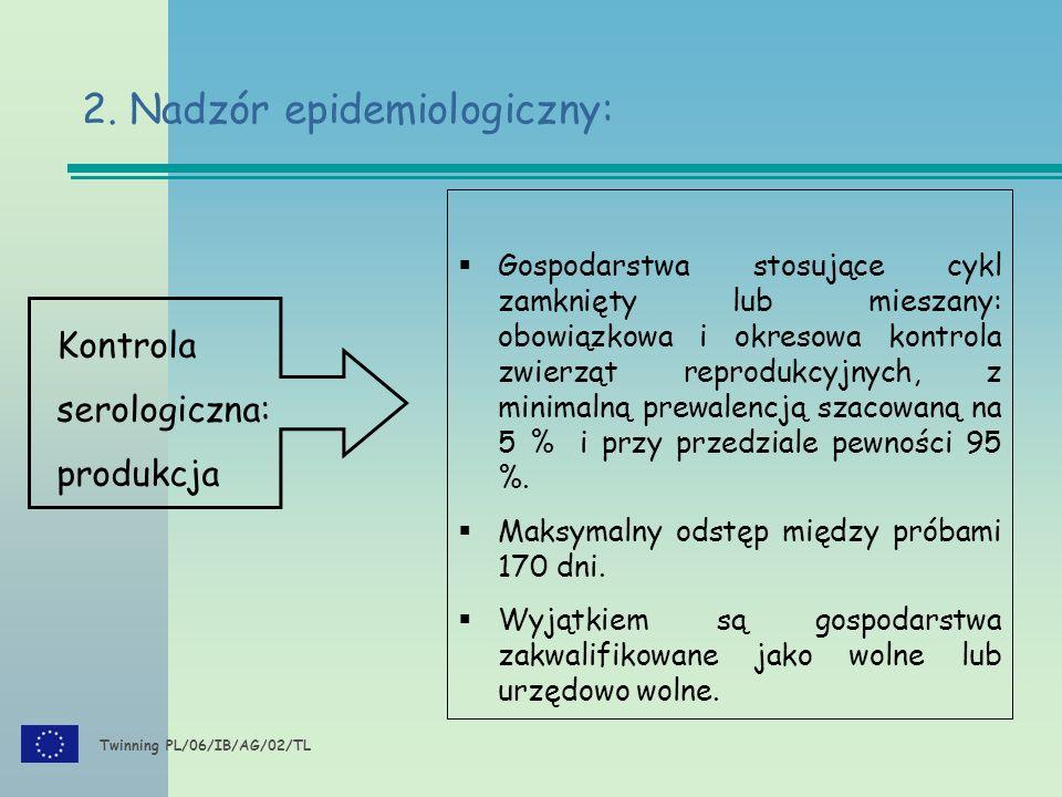 Twinning PL/06/IB/AG/02/TL 2. Nadzór epidemiologiczny: Kontrola serologiczna: produkcja  Gospodarstwa stosujące cykl zamknięty lub mieszany: obowiązk