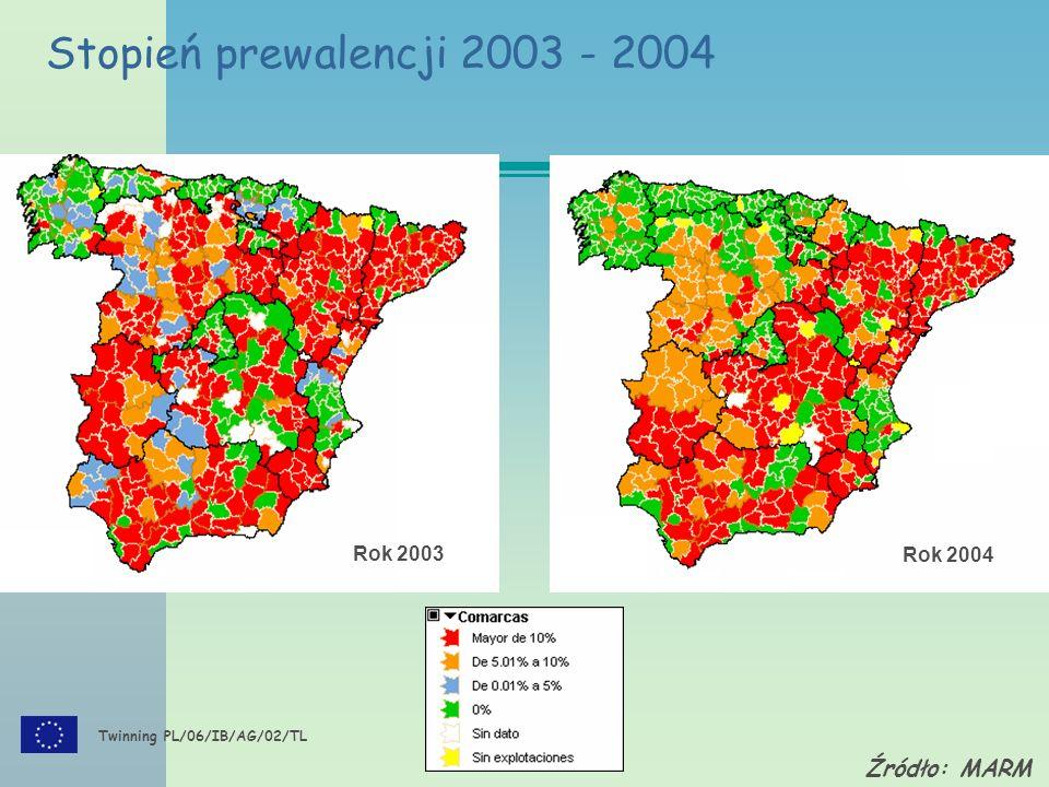 Twinning PL/06/IB/AG/02/TL Stopień prewalencji 2003 - 2004 Rok 2003 Rok 2004 Źródło: MARM
