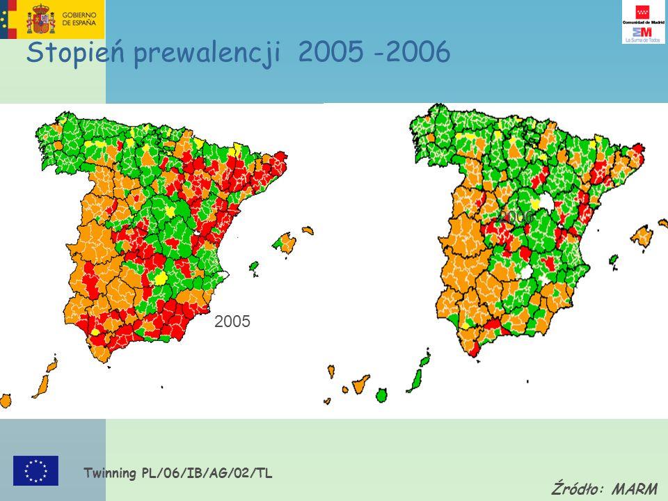 Twinning PL/06/IB/AG/02/TL 2005 2006 Stopień prewalencji 2005 -2006 Źródło: MARM