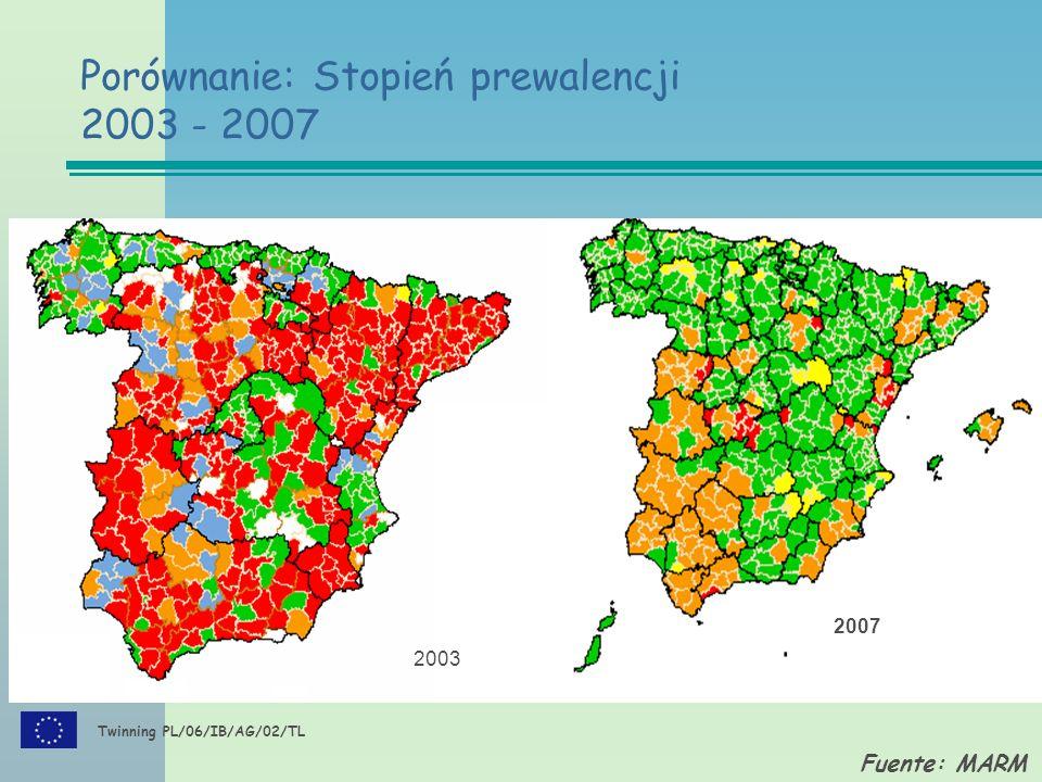 Twinning PL/06/IB/AG/02/TL Porównanie: Stopień prewalencji 2003 - 2007 2007 2003 Fuente: MARM