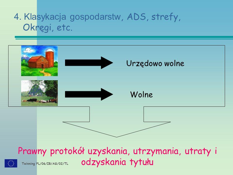 Twinning PL/06/IB/AG/02/TL Urzędowo wolne Wolne Prawny protokół uzyskania, utrzymania, utraty i odzyskania tytułu 4.