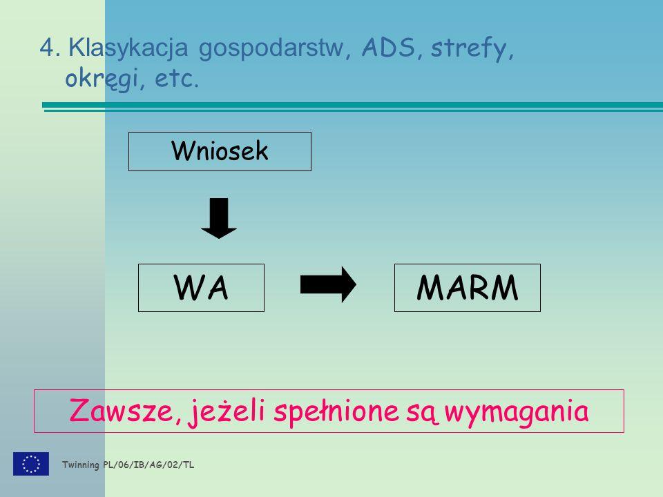 Twinning PL/06/IB/AG/02/TL Wniosek Zawsze, jeżeli spełnione są wymagania WAWAMARM 4. Klasykacja gospodarstw, ADS, strefy, okręgi, etc.