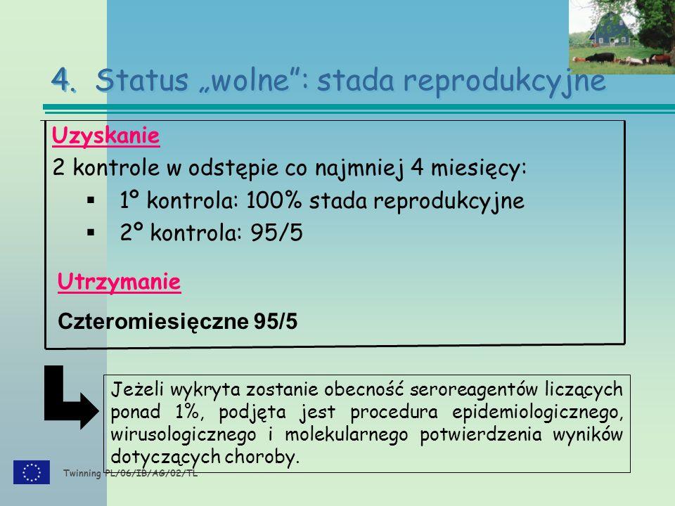 Twinning PL/06/IB/AG/02/TL Uzyskanie 2 kontrole w odstępie co najmniej 4 miesięcy:  1º kontrola: 100% stada reprodukcyjne  2º kontrola: 95/5 Utrzymanie Czteromiesięczne 95/5 Jeżeli wykryta zostanie obecność seroreagentów liczących ponad 1%, podjęta jest procedura epidemiologicznego, wirusologicznego i molekularnego potwierdzenia wyników dotyczących choroby.