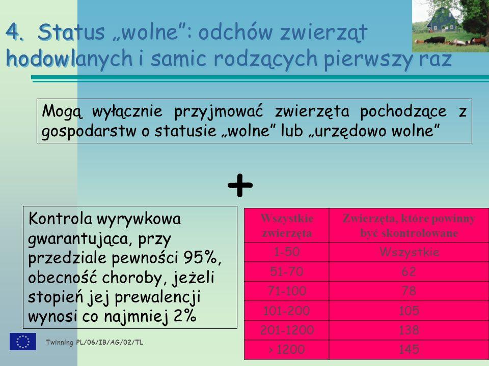 """Twinning PL/06/IB/AG/02/TL 4. Status """"wolne"""": odchów zwierząt hodowlanych i samic rodzących pierwszy raz Mogą wyłącznie przyjmować zwierzęta pochodząc"""