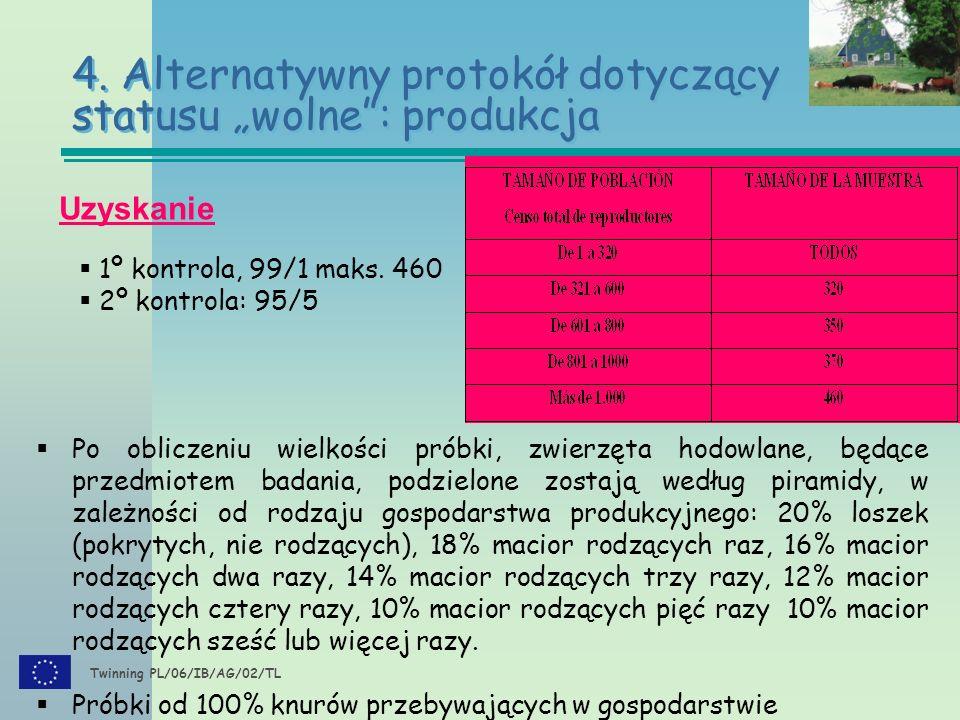 """Twinning PL/06/IB/AG/02/TL  1º kontrola, 99/1 maks. 460  2º kontrola: 95/5 4. Alternatywny protokół dotyczący statusu """"wolne"""": produkcja  Po oblicz"""