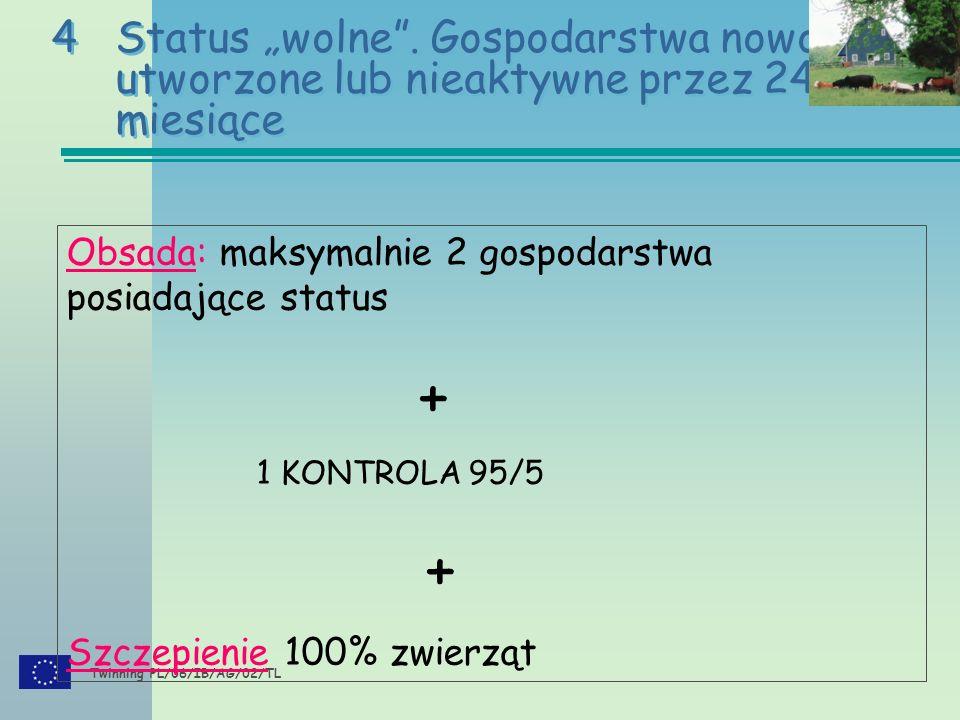 """Twinning PL/06/IB/AG/02/TL 4 Status """"wolne ."""