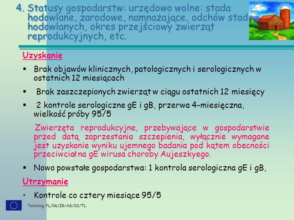 Twinning PL/06/IB/AG/02/TL 4. Statusy gospodarstw: urzędowo wolne: stada hodowlane, zarodowe, namnażające, odchów stad hodowlanych, okres przejściowy