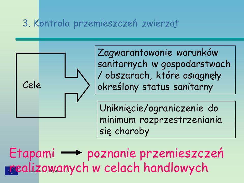 Twinning PL/06/IB/AG/02/TL 3. Kontrola przemieszczeń zwierząt Zagwarantowanie warunków sanitarnych w gospodarstwach / obszarach, które osiągnęły okreś