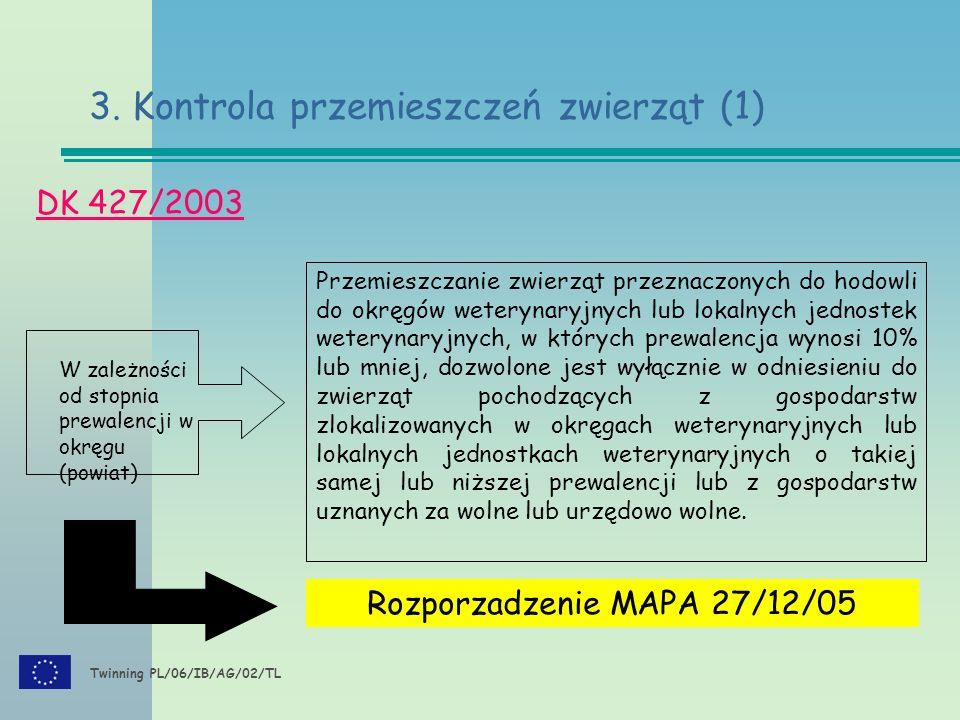 Twinning PL/06/IB/AG/02/TL DK 427/2003 3. Kontrola przemieszczeń zwierząt (1) Przemieszczanie zwierząt przeznaczonych do hodowli do okręgów weterynary