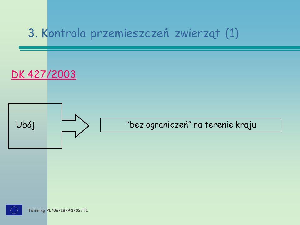 """Twinning PL/06/IB/AG/02/TL DK 427/2003 3. Kontrola przemieszczeń zwierząt (1) """"bez ograniczeń"""" na terenie kraju Ubój"""