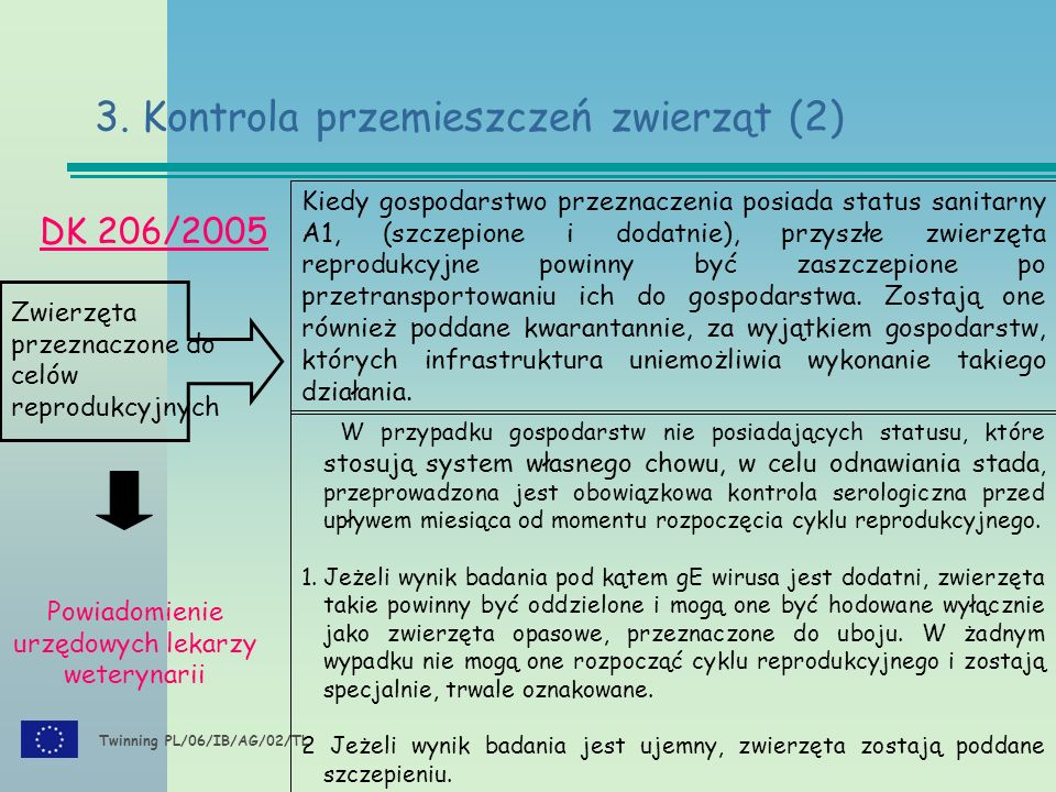 Twinning PL/06/IB/AG/02/TL DK 206/2005 3. Kontrola przemieszczeń zwierząt (2) Kiedy gospodarstwo przeznaczenia posiada status sanitarny A1, (szczepion