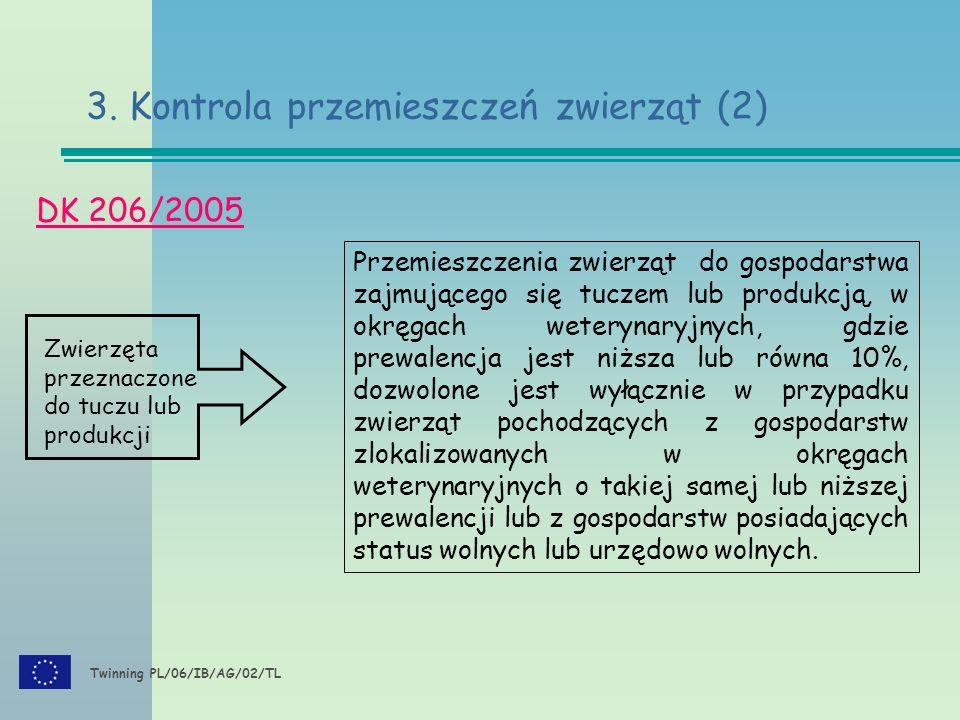 Twinning PL/06/IB/AG/02/TL DK 206/2005 3. Kontrola przemieszczeń zwierząt (2) Zwierzęta przeznaczone do tuczu lub produkcji Przemieszczenia zwierząt d