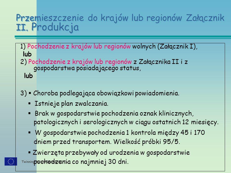 Twinning PL/06/IB/AG/02/TL 1) Pochodzenie z krajów lub regionów wolnych (Załącznik I), lub 2) Pochodzenie z krajów lub regionów z Załącznika II i z gospodarstwa posiadającego status, lub 3)  Choroba podlegająca obowiązkowi powiadomienia.