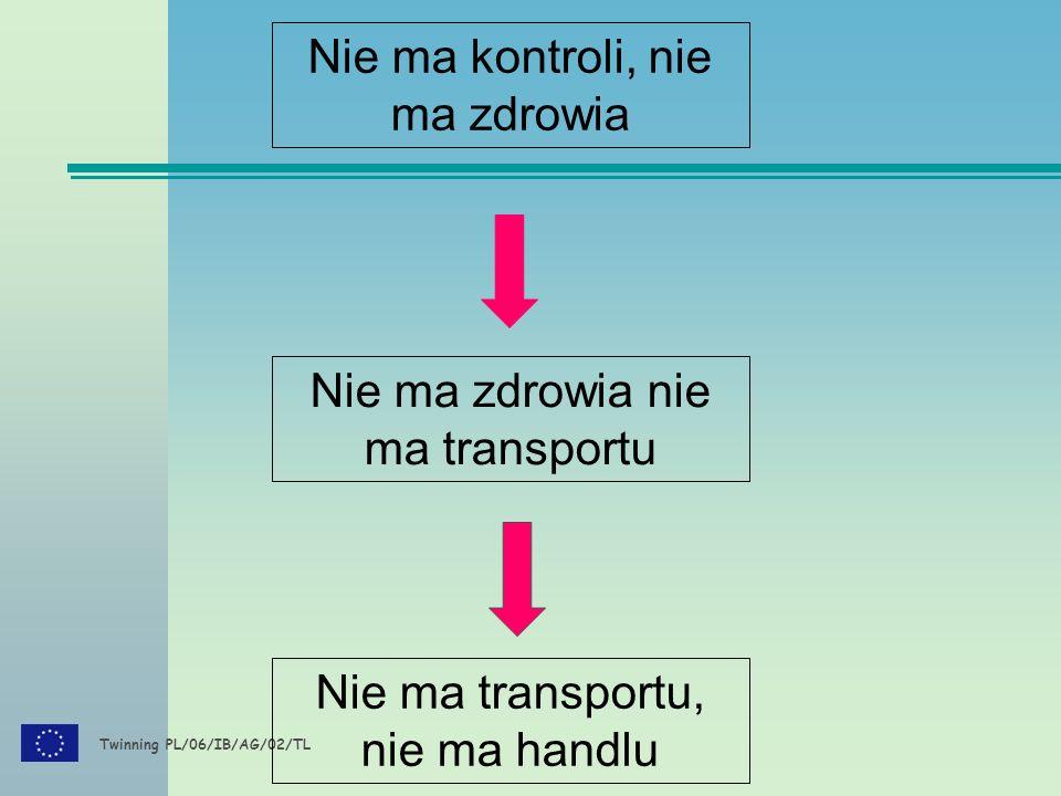 Twinning PL/06/IB/AG/02/TL Nie ma zdrowia nie ma transportu Nie ma transportu, nie ma handlu Nie ma kontroli, nie ma zdrowia
