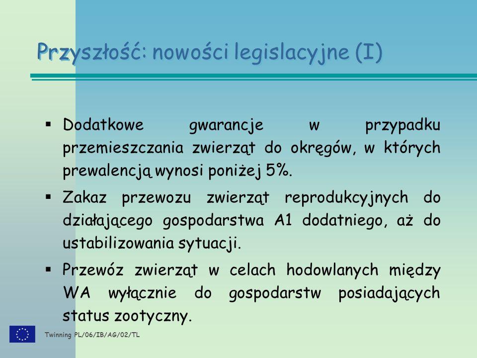 Twinning PL/06/IB/AG/02/TL Przyszłość: nowości legislacyjne (I)  Dodatkowe gwarancje w przypadku przemieszczania zwierząt do okręgów, w których prewalencją wynosi poniżej 5%.