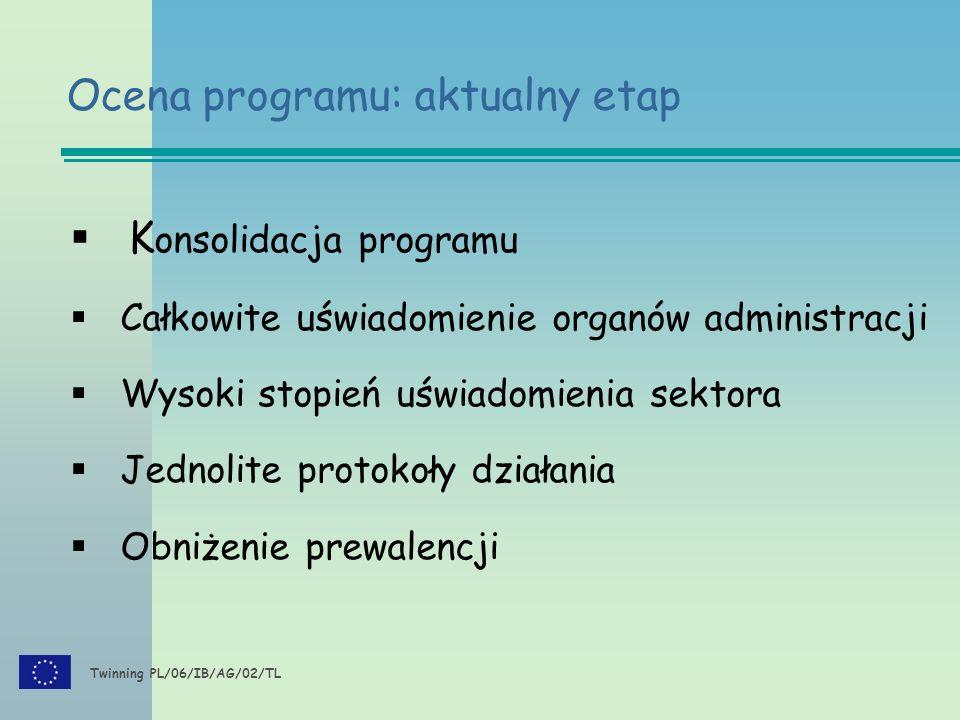 Twinning PL/06/IB/AG/02/TL Ocena programu: aktualny etap  K onsolidacja programu  Całkowite uświadomienie organów administracji  Wysoki stopień uświadomienia sektora  Jednolite protokoły działania  Obniżenie prewalencji