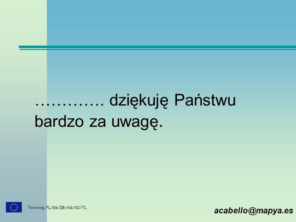 Twinning PL/06/IB/AG/02/TL …………. dziękuję Państwu bardzo za uwagę. acabello@mapya.es