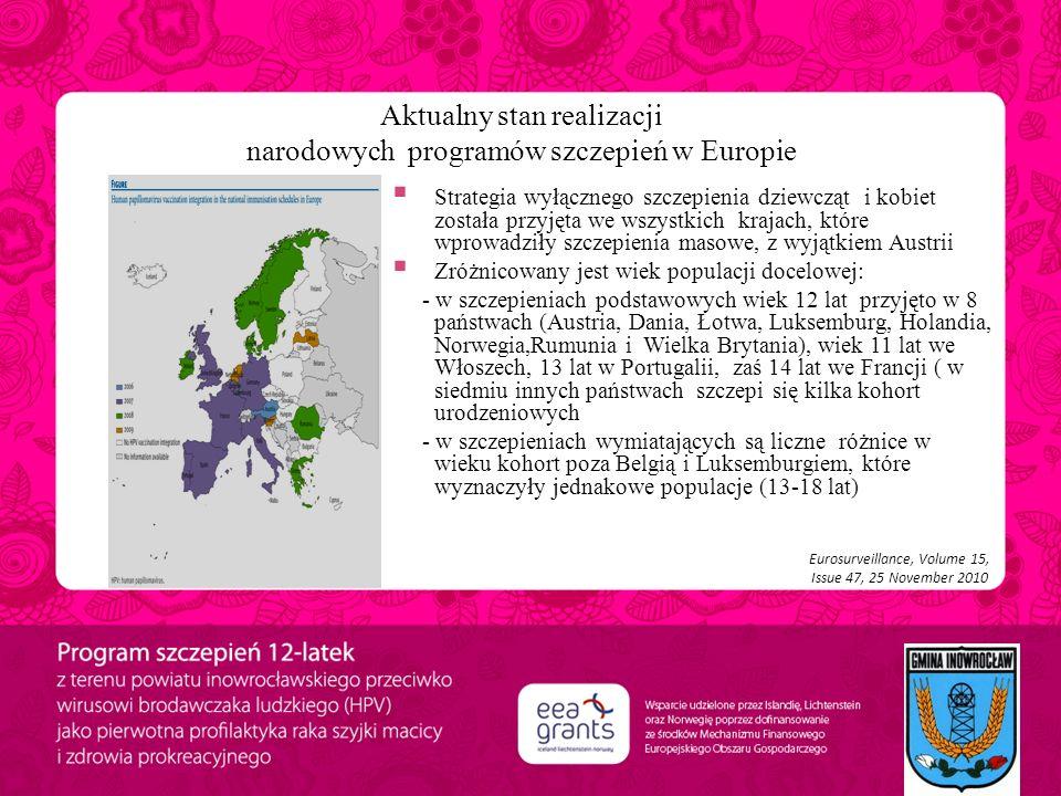Aktualny stan realizacji narodowych programów szczepień w Europie  Strategia wyłącznego szczepienia dziewcząt i kobiet została przyjęta we wszystkich krajach, które wprowadziły szczepienia masowe, z wyjątkiem Austrii  Zróżnicowany jest wiek populacji docelowej: - w szczepieniach podstawowych wiek 12 lat przyjęto w 8 państwach (Austria, Dania, Łotwa, Luksemburg, Holandia, Norwegia,Rumunia i Wielka Brytania), wiek 11 lat we Włoszech, 13 lat w Portugalii, zaś 14 lat we Francji ( w siedmiu innych państwach szczepi się kilka kohort urodzeniowych - w szczepieniach wymiatających są liczne różnice w wieku kohort poza Belgią i Luksemburgiem, które wyznaczyły jednakowe populacje (13-18 lat) Eurosurveillance, Volume 15, Issue 47, 25 November 2010