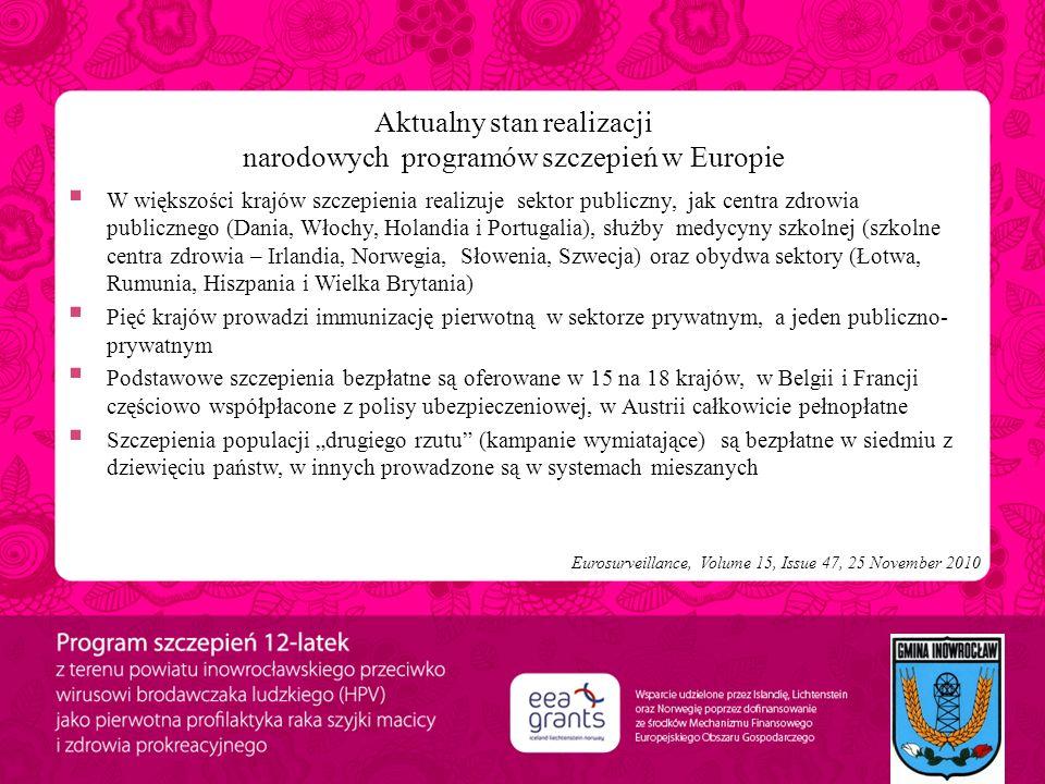 """Aktualny stan realizacji narodowych programów szczepień w Europie  W większości krajów szczepienia realizuje sektor publiczny, jak centra zdrowia publicznego (Dania, Włochy, Holandia i Portugalia), służby medycyny szkolnej (szkolne centra zdrowia – Irlandia, Norwegia, Słowenia, Szwecja) oraz obydwa sektory (Łotwa, Rumunia, Hiszpania i Wielka Brytania)  Pięć krajów prowadzi immunizację pierwotną w sektorze prywatnym, a jeden publiczno- prywatnym  Podstawowe szczepienia bezpłatne są oferowane w 15 na 18 krajów, w Belgii i Francji częściowo współpłacone z polisy ubezpieczeniowej, w Austrii całkowicie pełnopłatne  Szczepienia populacji """"drugiego rzutu (kampanie wymiatające) są bezpłatne w siedmiu z dziewięciu państw, w innych prowadzone są w systemach mieszanych Eurosurveillance, Volume 15, Issue 47, 25 November 2010"""