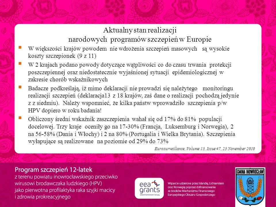 Aktualny stan realizacji narodowych programów szczepień w Europie  W większości krajów powodem nie wdrożenia szczepień masowych są wysokie koszty szc