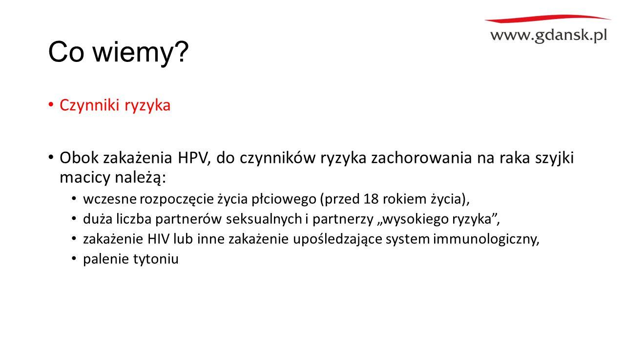 Co wiemy? Czynniki ryzyka Obok zakażenia HPV, do czynników ryzyka zachorowania na raka szyjki macicy należą: wczesne rozpoczęcie życia płciowego (prze