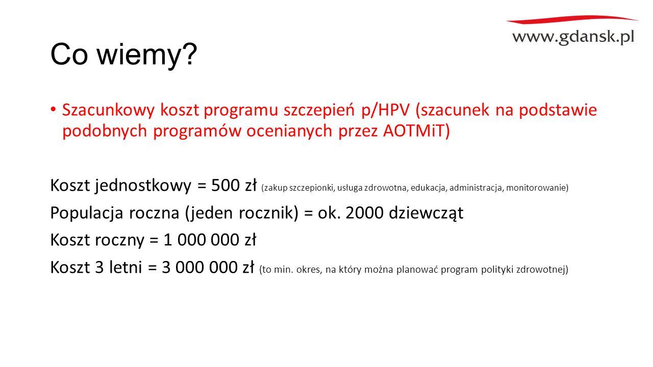 Co wiemy? Szacunkowy koszt programu szczepień p/HPV (szacunek na podstawie podobnych programów ocenianych przez AOTMiT) Koszt jednostkowy = 500 zł (za