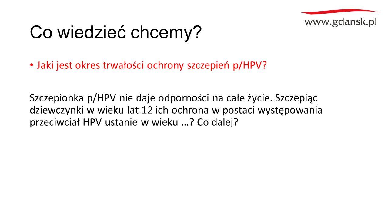 Co wiedzieć chcemy? Jaki jest okres trwałości ochrony szczepień p/HPV? Szczepionka p/HPV nie daje odporności na całe życie. Szczepiąc dziewczynki w wi