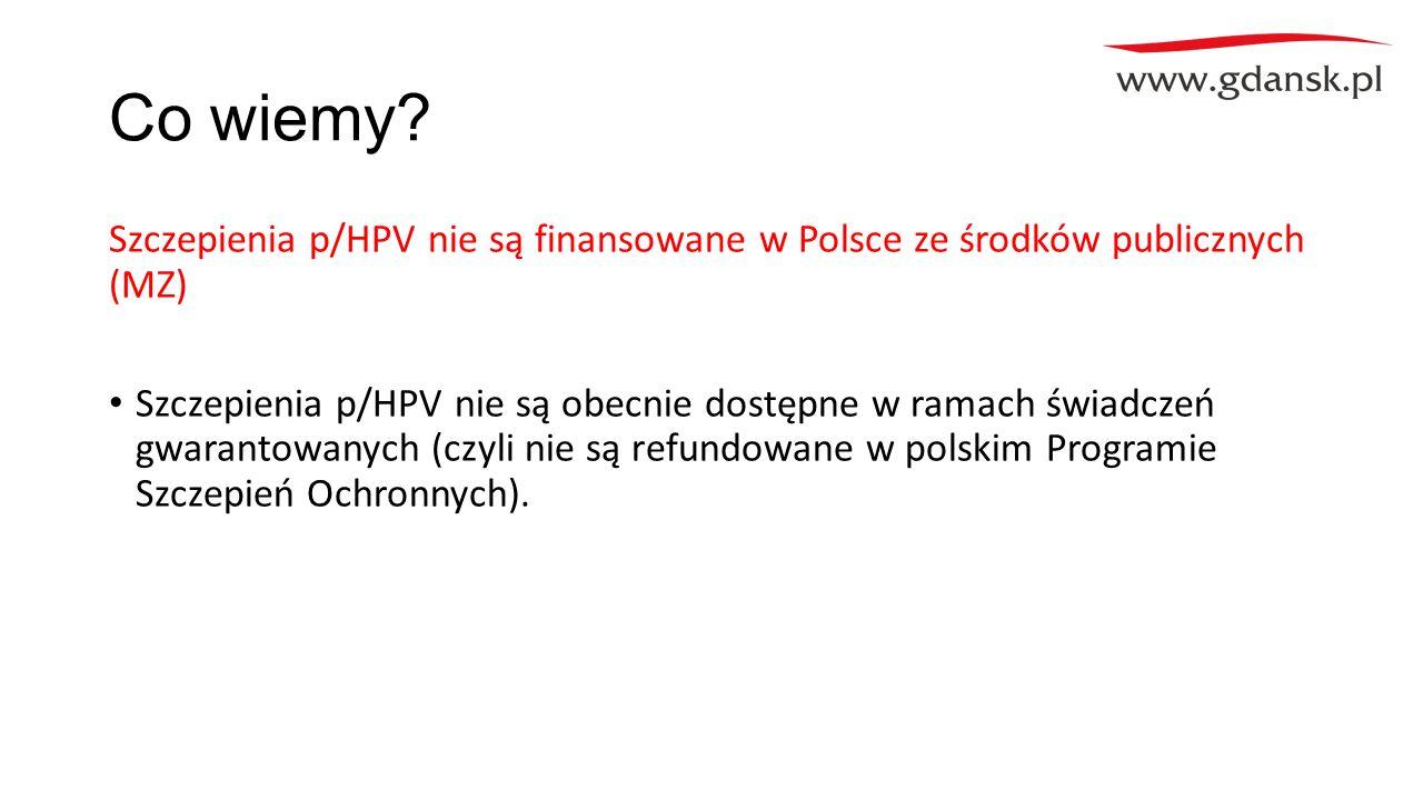Co wiemy? Szczepienia p/HPV nie są finansowane w Polsce ze środków publicznych (MZ) Szczepienia p/HPV nie są obecnie dostępne w ramach świadczeń gwara