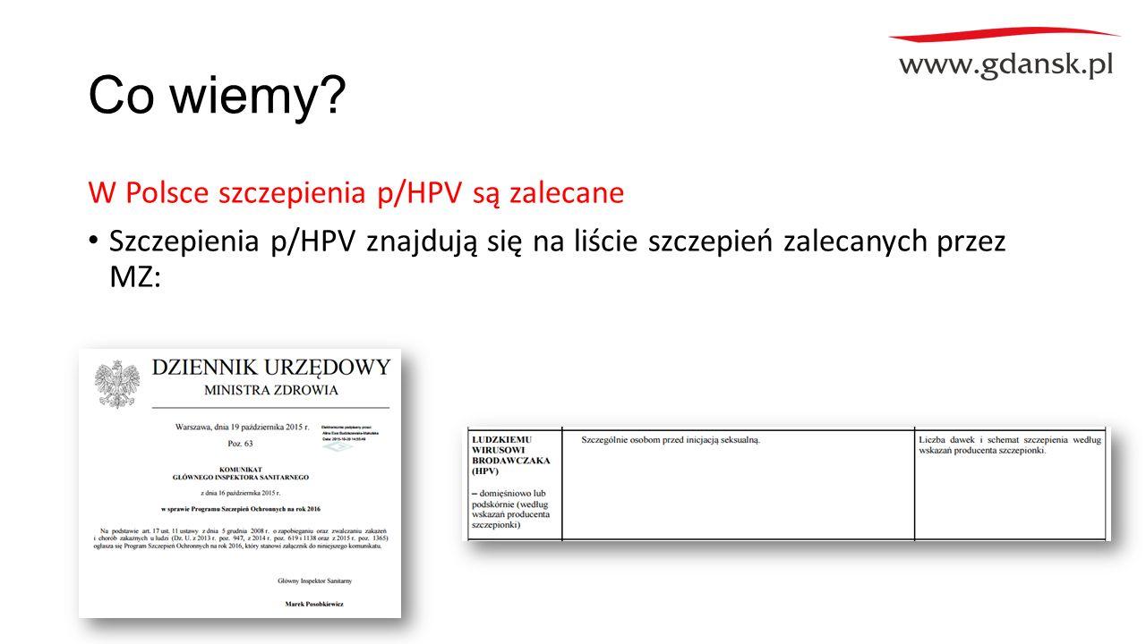 Co wiemy? W Polsce szczepienia p/HPV są zalecane Szczepienia p/HPV znajdują się na liście szczepień zalecanych przez MZ: