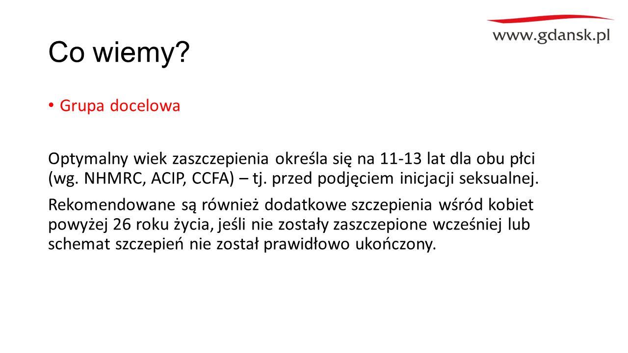 Co wiemy? Grupa docelowa Optymalny wiek zaszczepienia określa się na 11-13 lat dla obu płci (wg. NHMRC, ACIP, CCFA) – tj. przed podjęciem inicjacji se