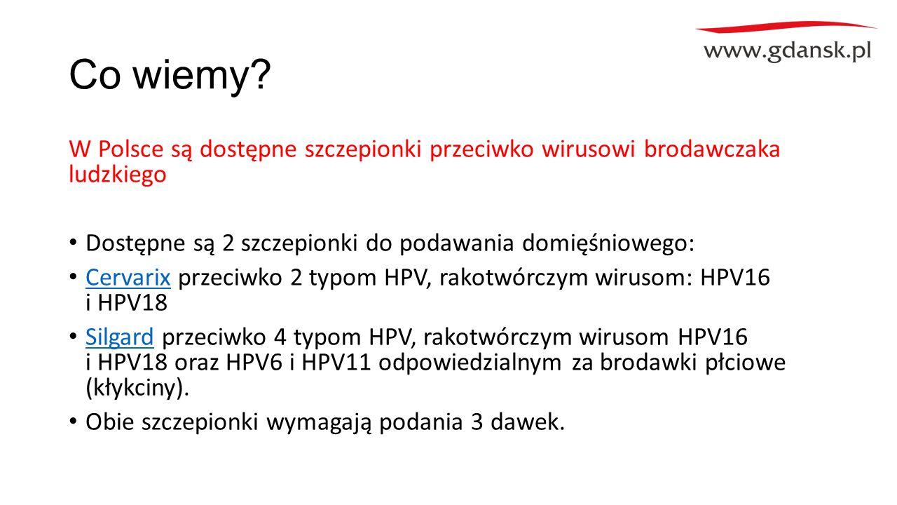 Co wiemy? W Polsce są dostępne szczepionki przeciwko wirusowi brodawczaka ludzkiego Dostępne są 2 szczepionki do podawania domięśniowego: Cervarix prz