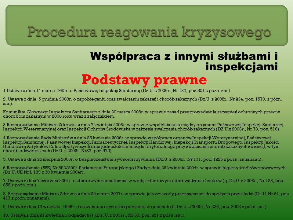 Współpraca z innymi służbami i inspekcjami Podstawy prawne 1.Ustawa z dnia 14 marca 1985r.
