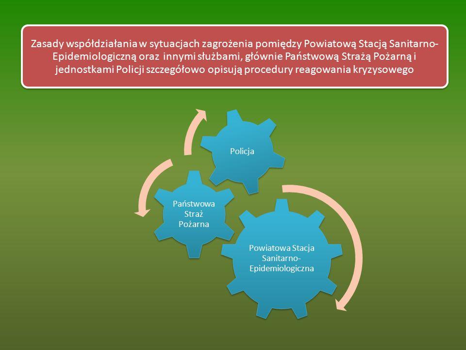 Powiatowa Stacja Sanitarno- Epidemiologiczna Państwowa Straż Pożarna Policja Zasady współdziałania w sytuacjach zagrożenia pomiędzy Powiatową Stacją Sanitarno- Epidemiologiczną oraz innymi służbami, głównie Państwową Strażą Pożarną i jednostkami Policji szczegółowo opisują procedury reagowania kryzysowego