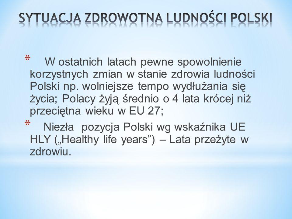 * W ostatnich latach pewne spowolnienie korzystnych zmian w stanie zdrowia ludności Polski np. wolniejsze tempo wydłużania się życia; Polacy żyją śred