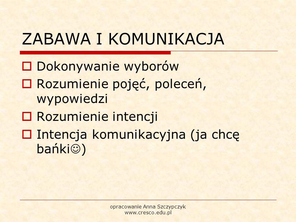 ZABAWA I KOMUNIKACJA  Dokonywanie wyborów  Rozumienie pojęć, poleceń, wypowiedzi  Rozumienie intencji  Intencja komunikacyjna (ja chcę bańki ) opracowanie Anna Szczypczyk www.cresco.edu.pl