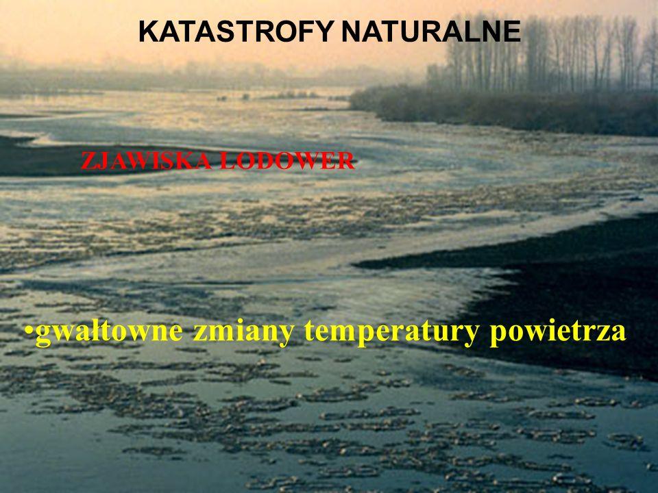 KATASTROFY NATURALNE gwałtowne zmiany temperatury powietrza ZJAWISKA LODOWER
