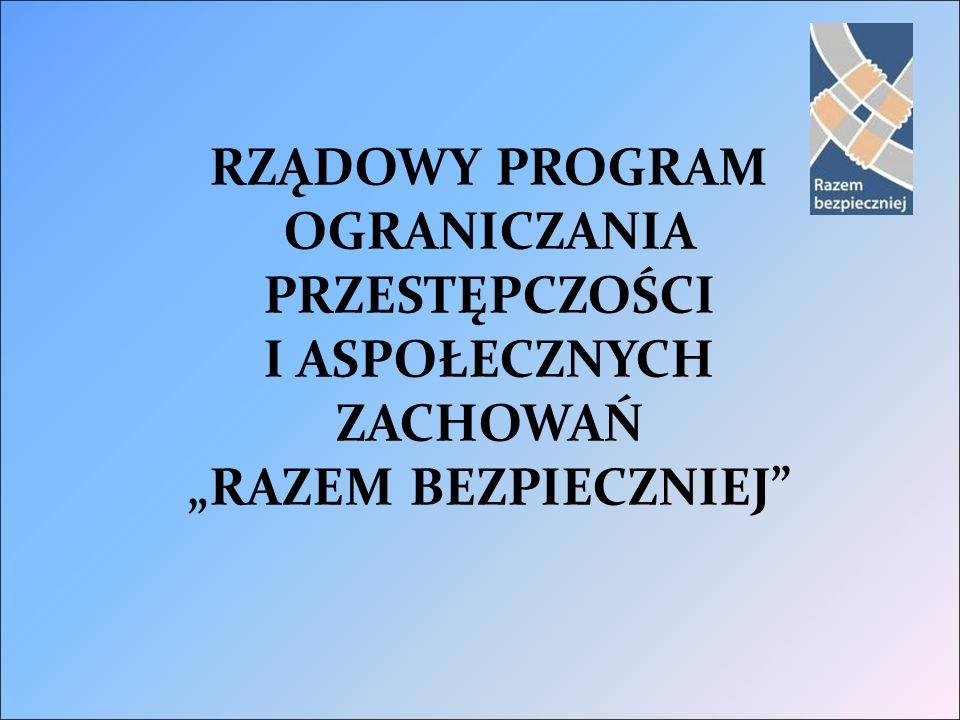 Termin i miejsce realizacji: MARZEC – PAŹDZIERNIK 2010 Gimnazjum Nr 2 w Zespole Szkół im.