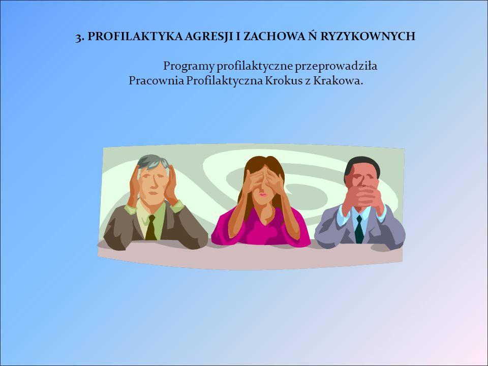 3. PROFILAKTYKA AGRESJI I ZACHOWA Ń RYZYKOWNYCH Programy profilaktyczne przeprowadziła Pracownia Profilaktyczna Krokus z Krakowa.