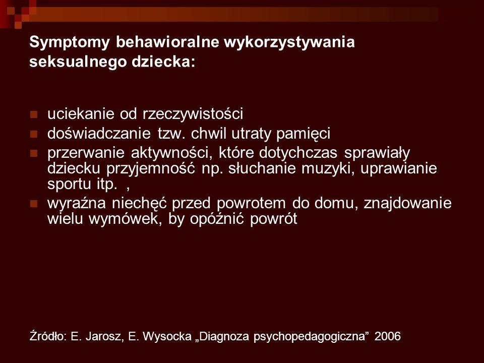 Symptomy behawioralne wykorzystywania seksualnego dziecka: uciekanie od rzeczywistości doświadczanie tzw.